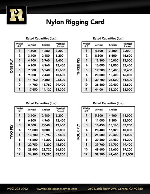 Nylon Rigging Card